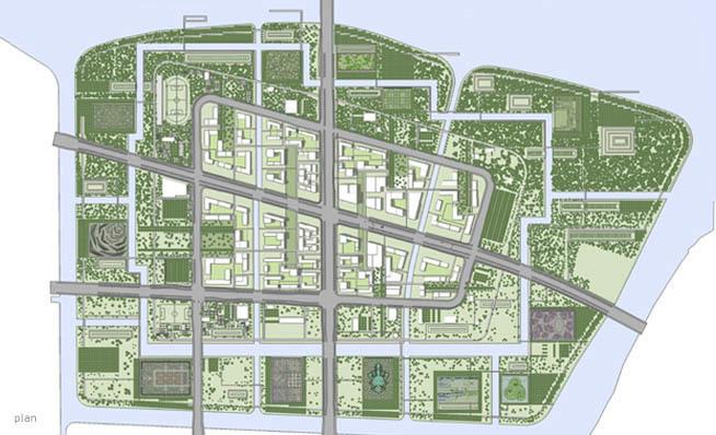 城市规划专业