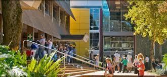 南昆士兰大学名声怎么样?好不好?