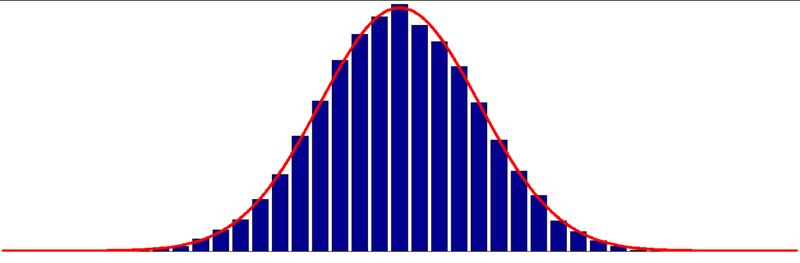 莫纳什大学统计专业